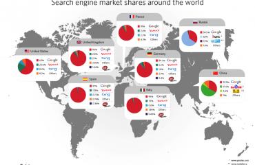 referencement-google-moteurs-de-recherche