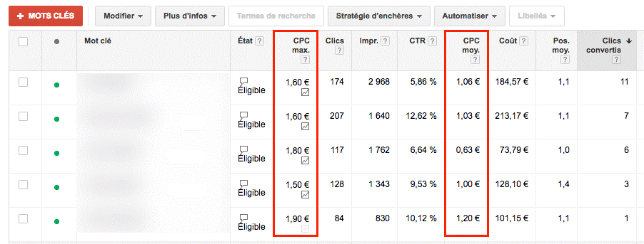 Referencement google adwords prix